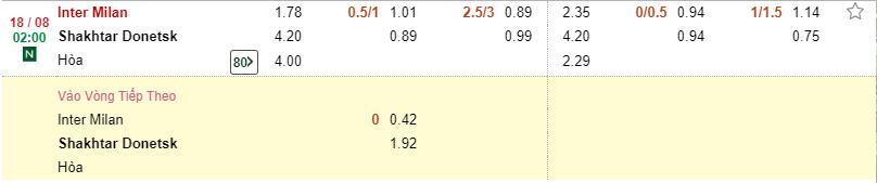 Xem tTỷ lệ kèo Inter Milan vs Shakhtar Donetsk mới nhất của nhà cái Fb88