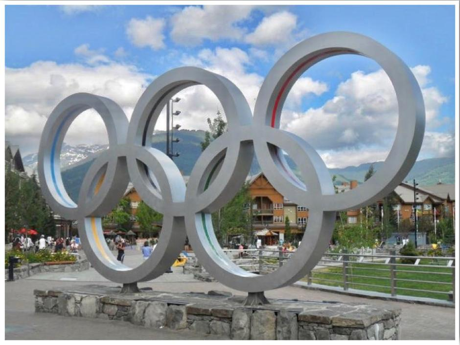 Things to do in Whistler Summer