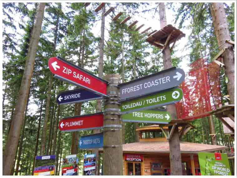 Zip World Fforest Wales