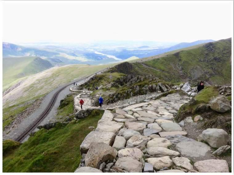 Snowdon Walking Routes