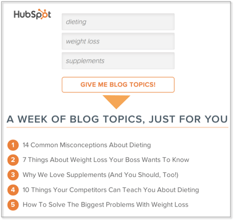 15 Easy Ways To Come Up With Powerful Blog Topics