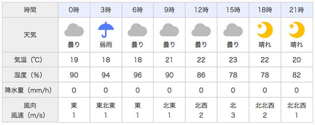 琵琶湖ガイド釣果 2017年6月8日 ブログ写真