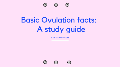 Photo of  Basic Ovulation facts: A study guide
