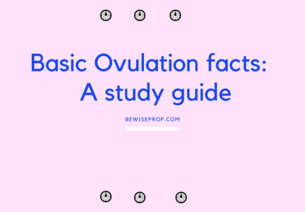 Basic Ovulation facts A study guide
