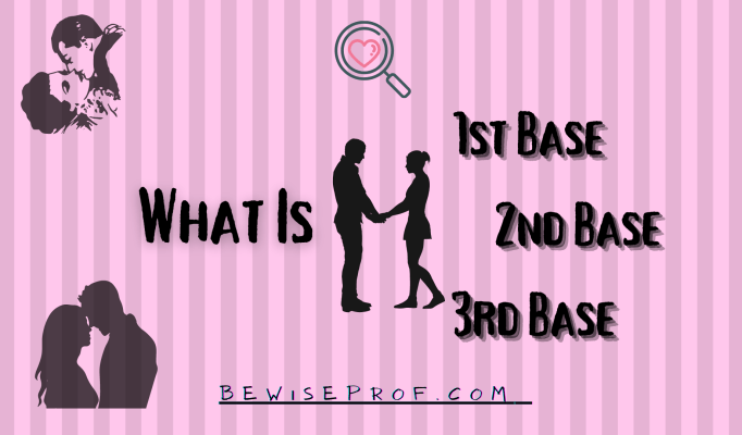 What Is 1st 2nd And 3rd Base?