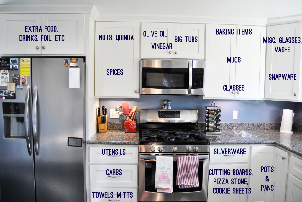 How organize kitchen baking cabinet for Arranging dishes in kitchen cabinets