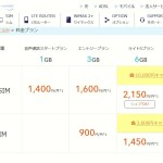 【MVNO】BIGLOBE SIM値下げ♪価格改定で競争力強化!