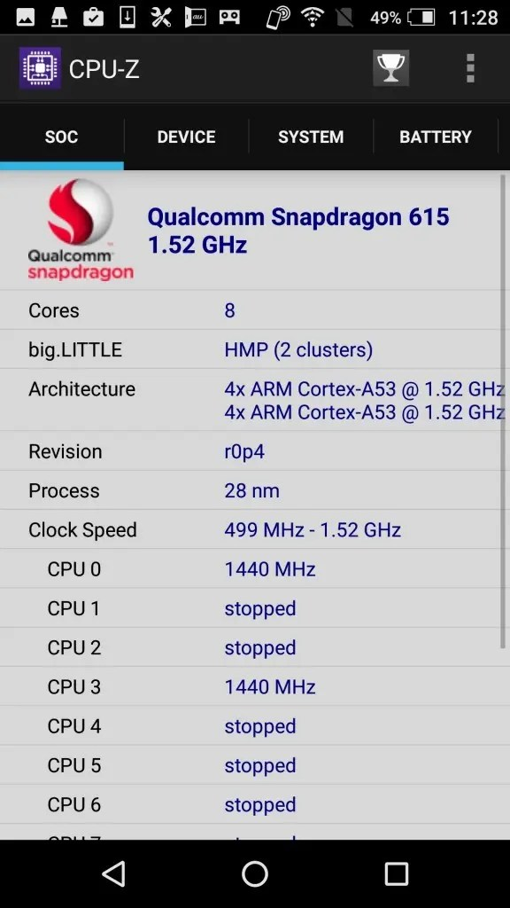AQUOS SERIE mini SHV38 CPU-Z Soc