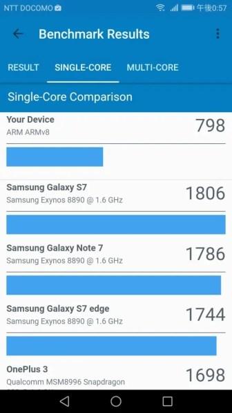 Huawei nova Lite Geekbench 順位