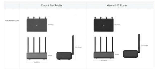 Xiaomi-Mi-R3P スペック