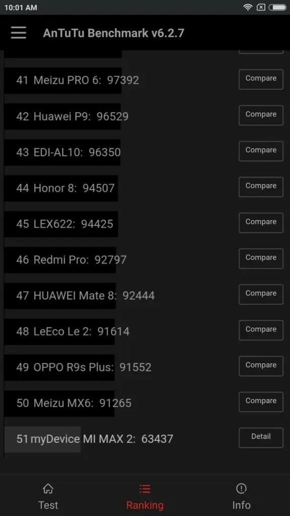 Xiaomi Mi Max 2 Antutu 51
