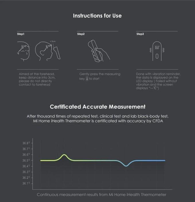 Xiaomi Mi Home iHealth 体温計 商品画像4