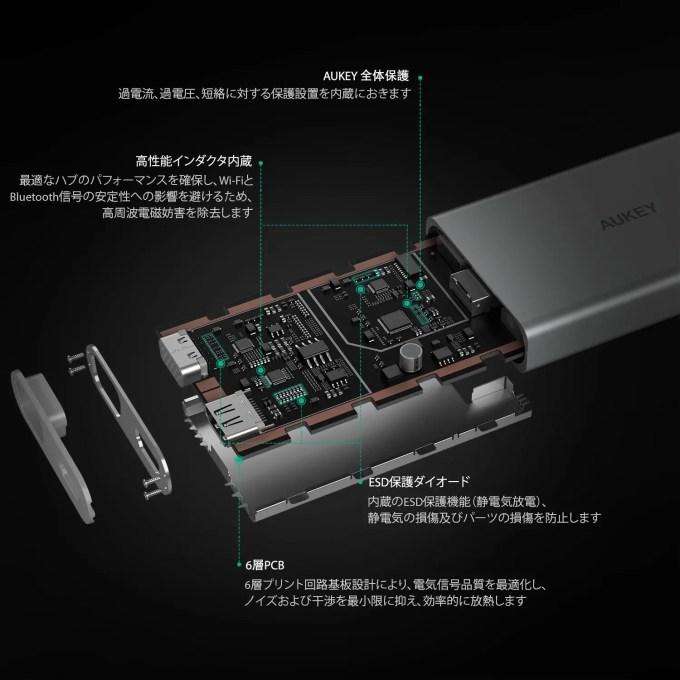 Aukey USB-C PD ハブ CB-C55  中身