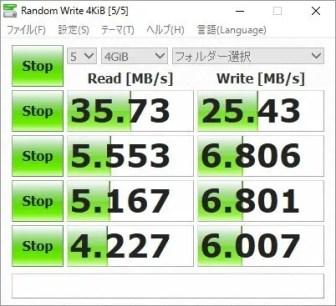 SanDisk Ultra microSDXC 64GB UHS-I クラス10