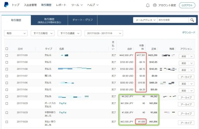 Paypal 決済画面