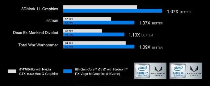 CHUWI HiGame GPU