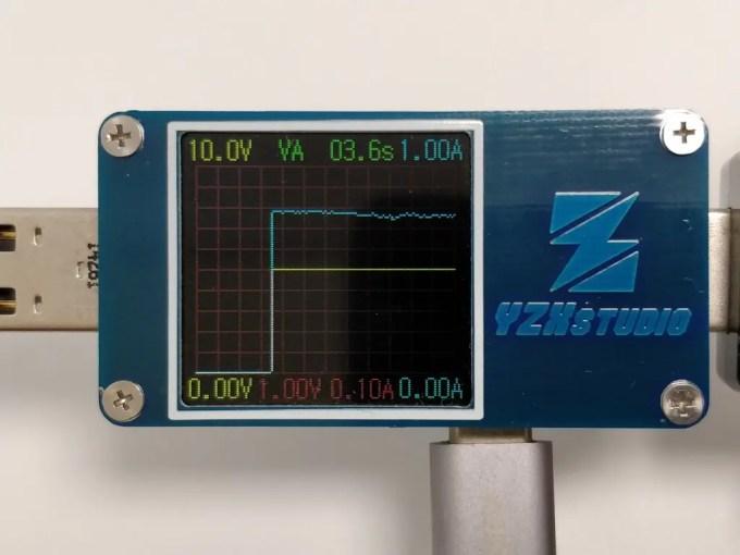 YZXstudio ZY1276  グラフ