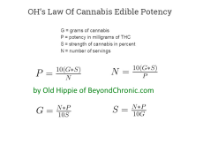 OH's Law by Old Hippie of BeyondChronic.com