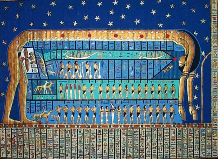 Forbidden history ancient mysteries Ishtar