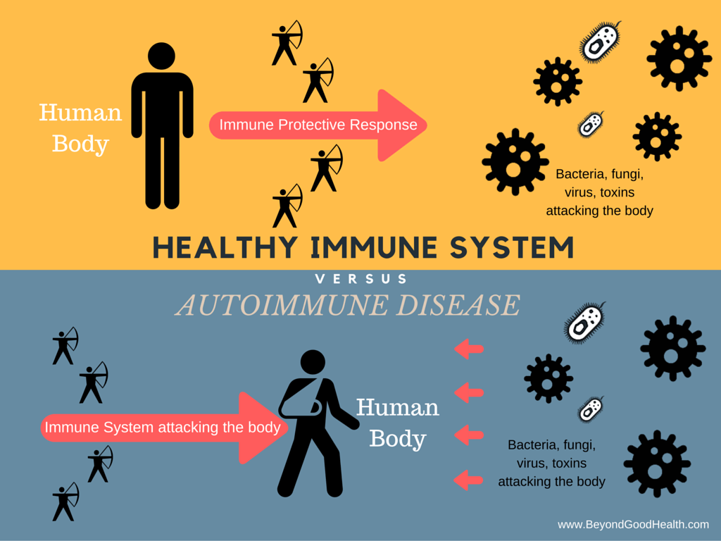 5 Ways To Balance Your Immune System