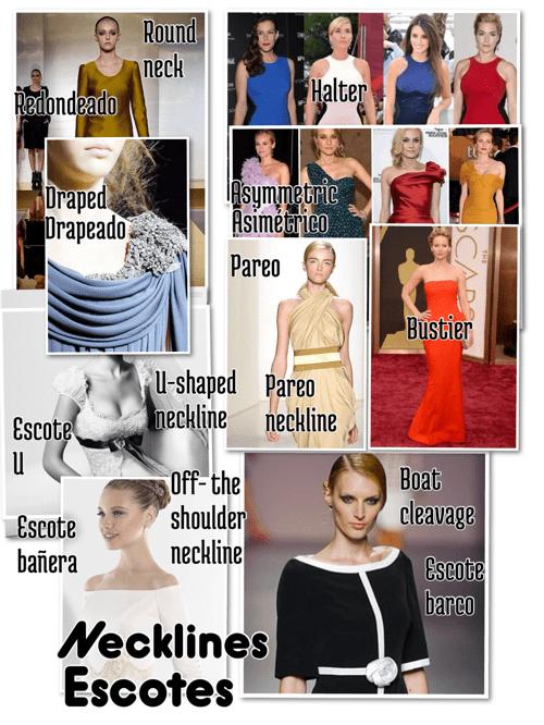 Body typologies: The