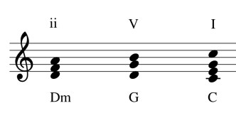 tips to create chord progressions