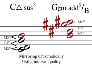 chromatic mirroring