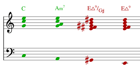 Use Modulations to Create Contrasts and Keep Your Music Fresh. This music theory tip is super useful to keep your listeners engaged by creating exciting contrasts in your music using modulations. See how you can it.