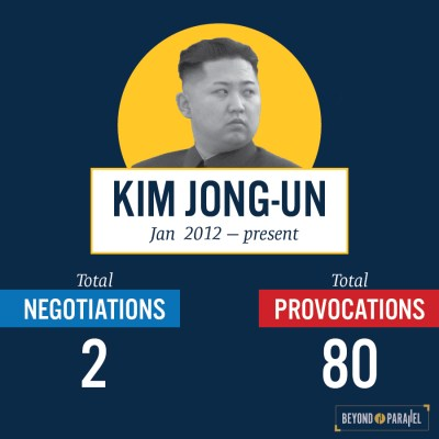 /Negotiation-Baseball-Cards_KJU.jpg