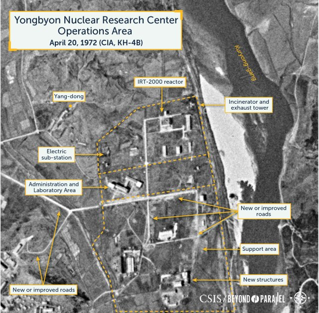 Yongbyon Nuclear Research Center Operations Area