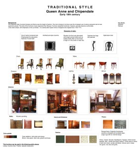 Furniture style guide - Sims 3 (PC)