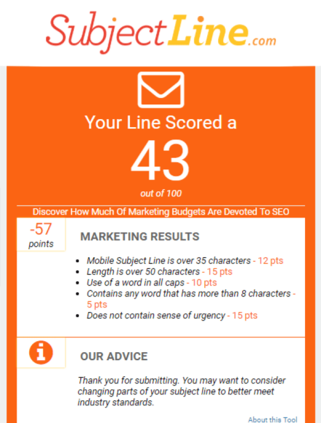 Screenshot: Subjectline.com Score