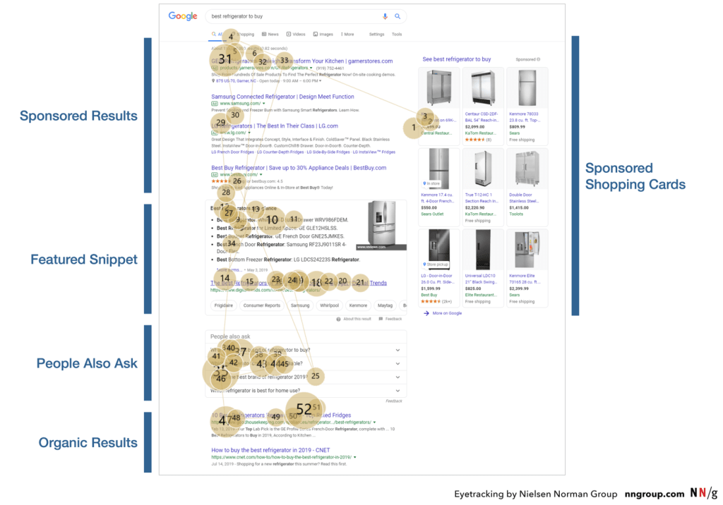 Screenshot: Google SERPs
