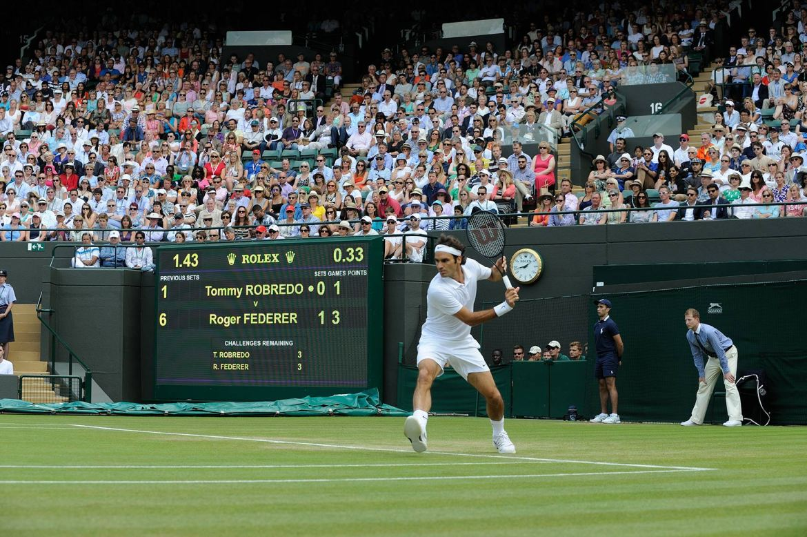 Rolex, Tennis, Marketing and Why Member-Guests Are Just One Morning