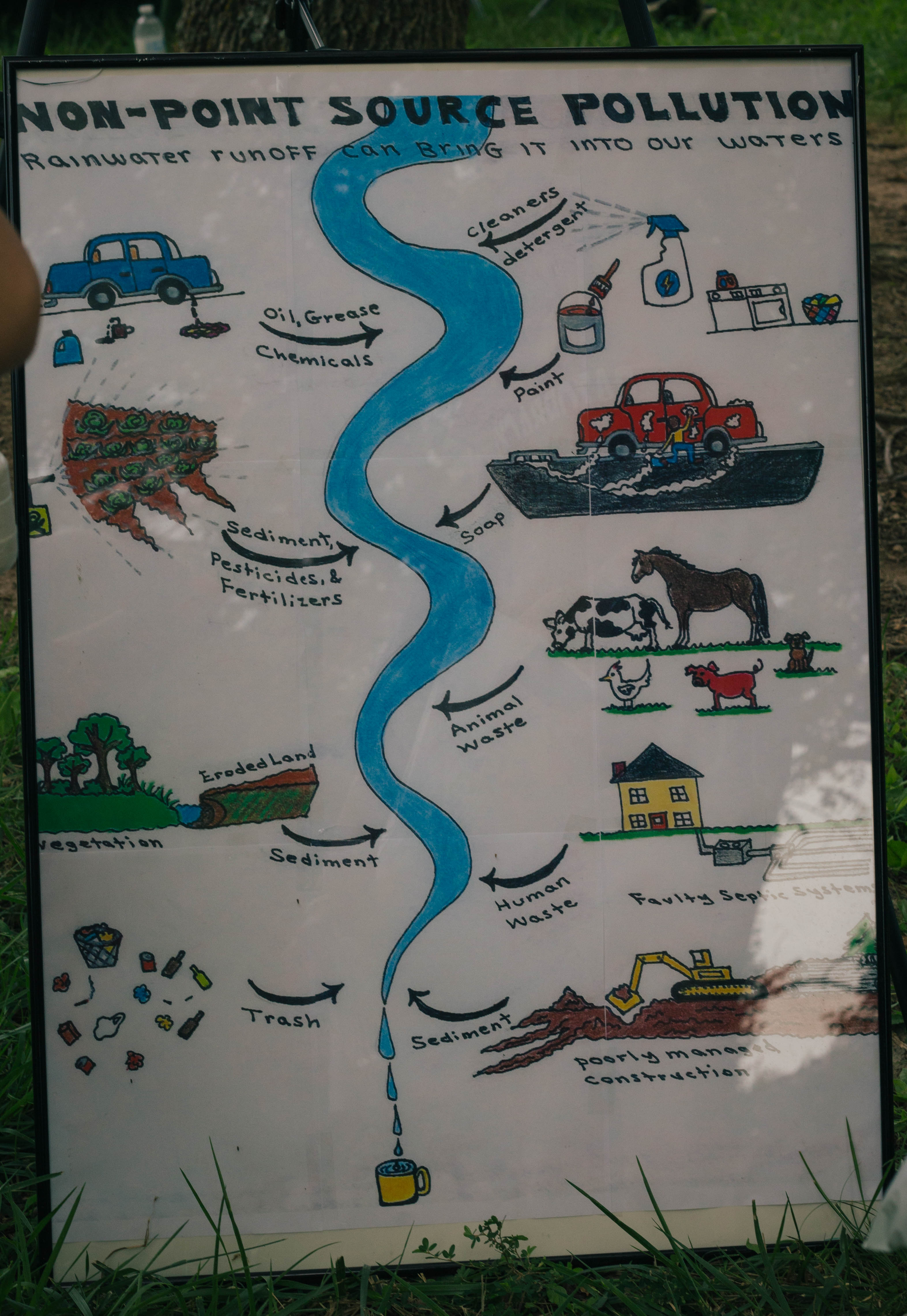 Lost Creek Water Festival