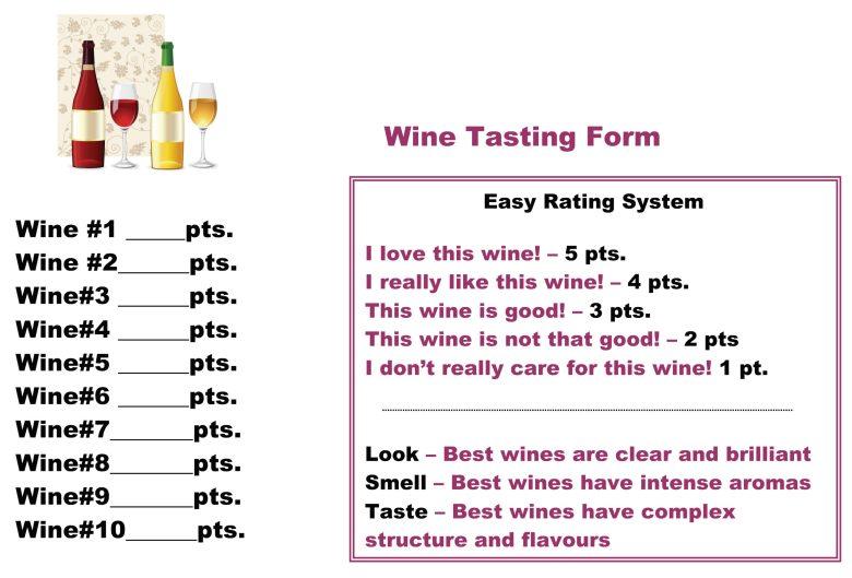 Wine Tasting Form