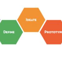 デザイン思考とは? 〜共感とイノベーション〜