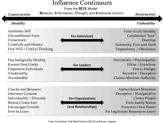 BEST-QUALITY-Influence-Continuum-9-12-16.pptx-pdf
