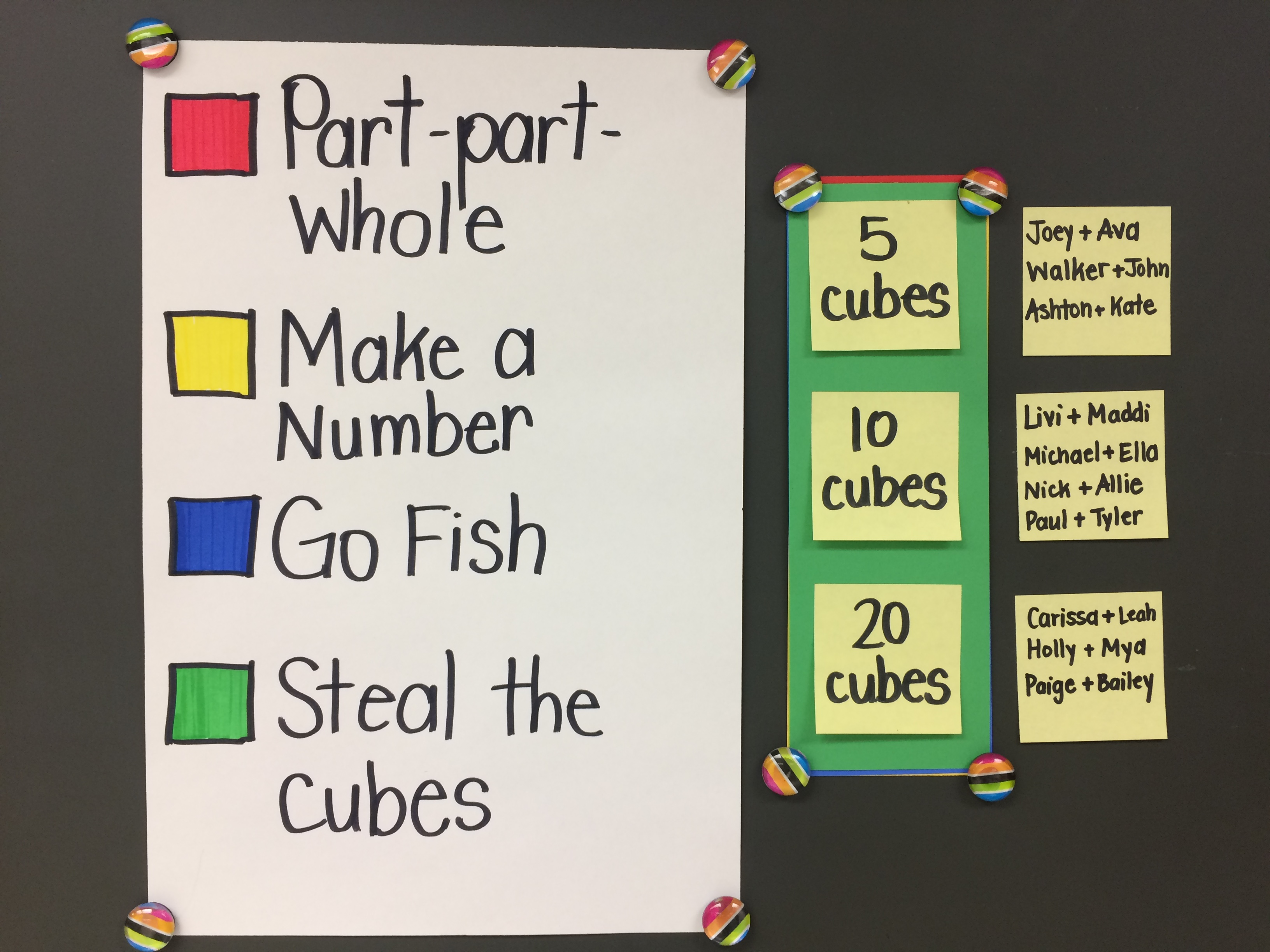 Level Your Games More Small Steps For Differentiation