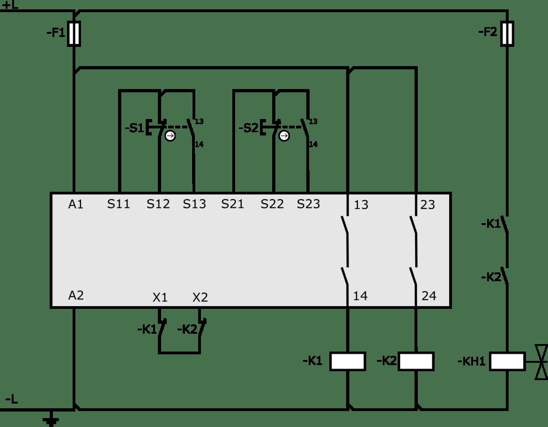 Kat. 4 IIIC sterowania oburecznego