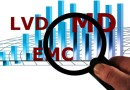 Klasyfikacja produktu wg LVD EMC MD