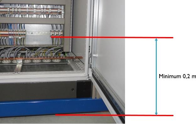 Wymagania normy PN-EN 60204-1 dotyczące montażu i usytuowania