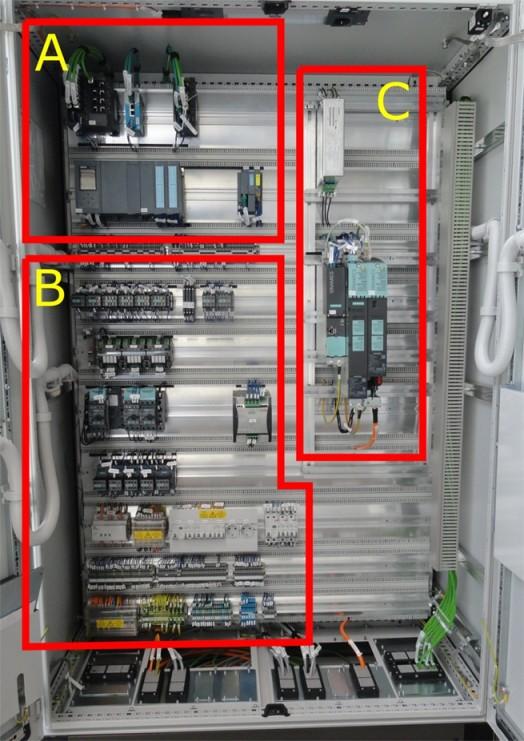 Podział na strefy EMC