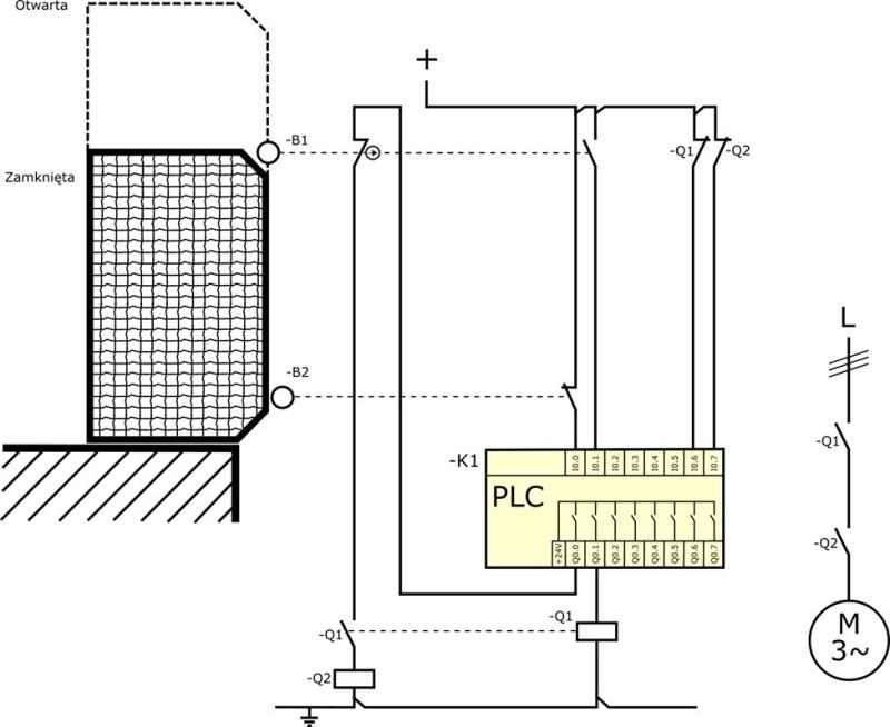 Część druga kursu SISTEMA: schemat blokowy funkcji bezpieczeństwa