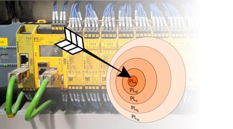 Czym jest Performance Level wg PN-EN ISO 13849-1