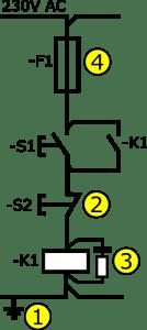 Podstawowe zasady bezpieczeństwa - Kategoria B