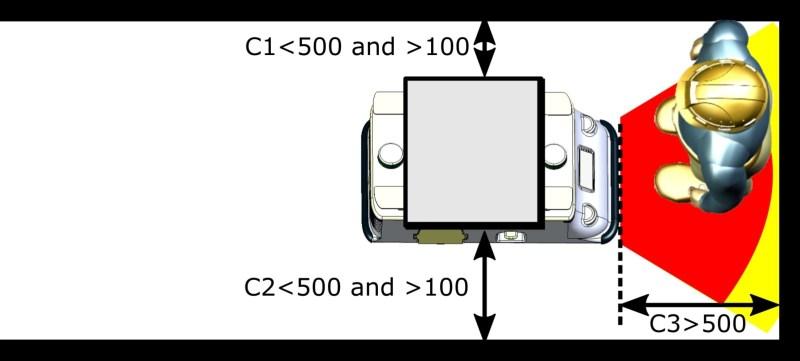 Wymagania dotyczące stref pracy pojazdów AGV i ARM