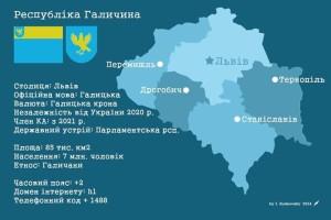 przemysl_w_granicach_neo-banderowskiej_ukrainy