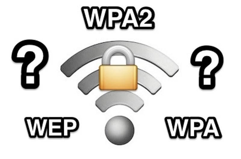 Шифрование данных Вай-Фай сети