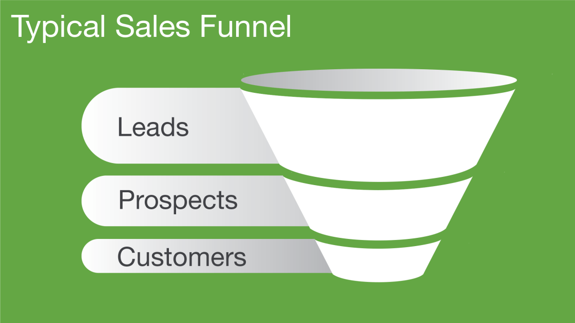 marketing advertising sales funnel video production collingwood